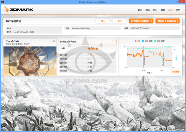 Core i7-4800MQ 3DMark Cloud Gate