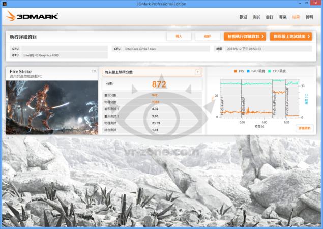 Core i7-4800MQ 3DMark Firestrike