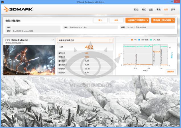 Core i7-4800MQ 3DMark Firestrike_Extreme