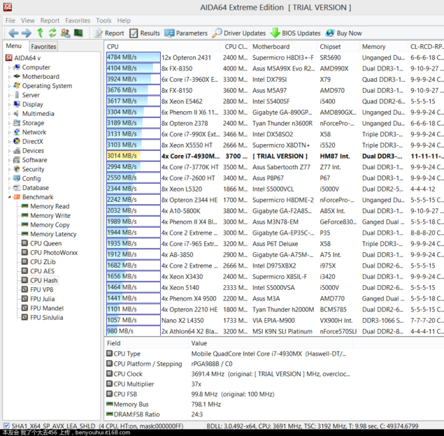 Core i7-4930MX Benchmark_3