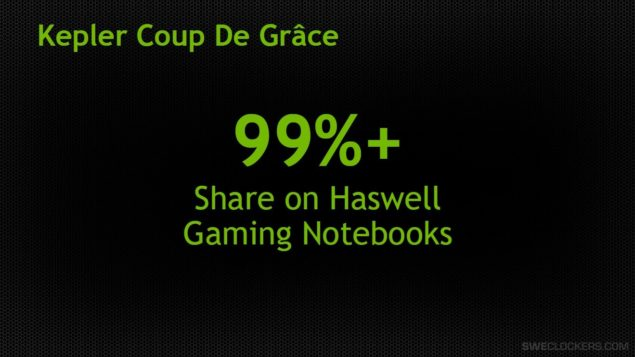 GTX 700M Haswell notebooks