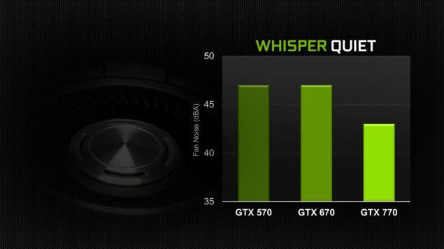 Nvidia Geforce 770 12