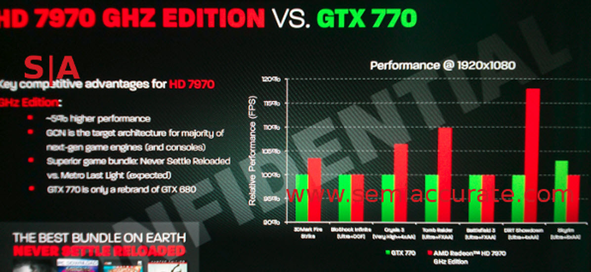 Amd Radeon Hd 7970 Ghz Slide Gives A Hint At Geforce Gtx 770 Performance