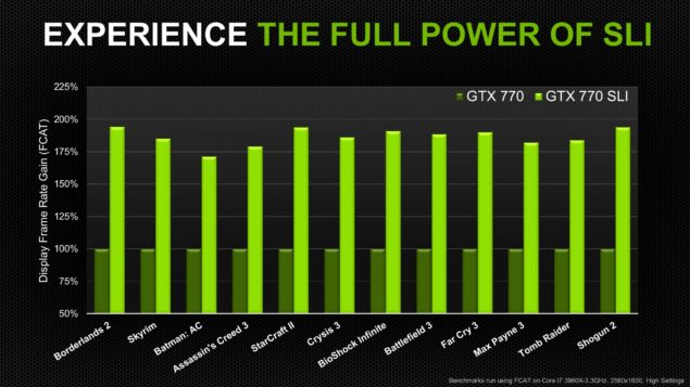 Nvidia Geforce GTX 770 13