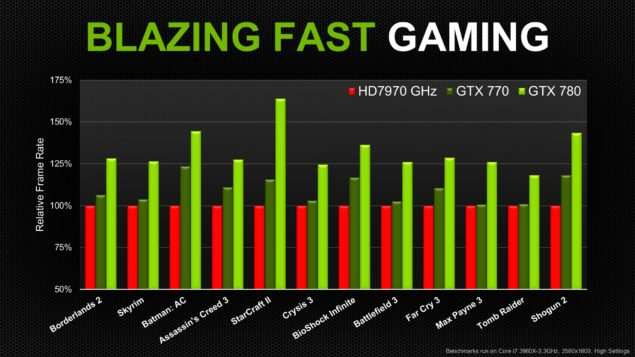 Nvidia Geforce GTX 770 14