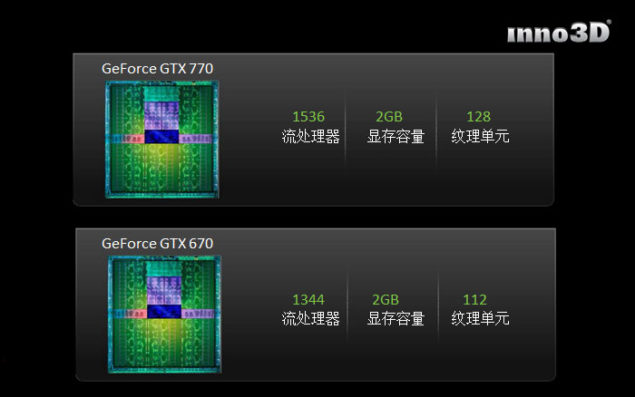 GTX 770_Inno3D_1