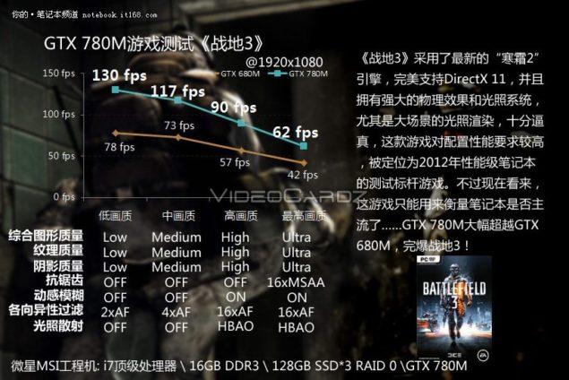 GTX 780M Battlefield 3