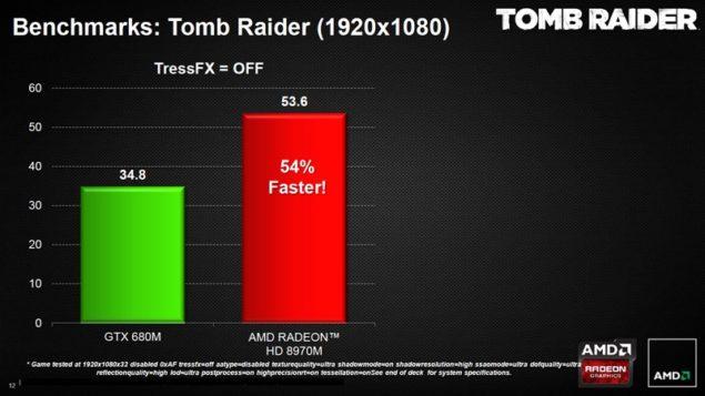 HD 8970M vs GTX 680M_2