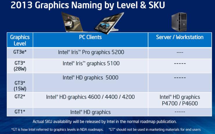 intel-4th-gen-hd-graphics