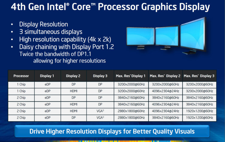 intel-haswell-hd-graphics-2