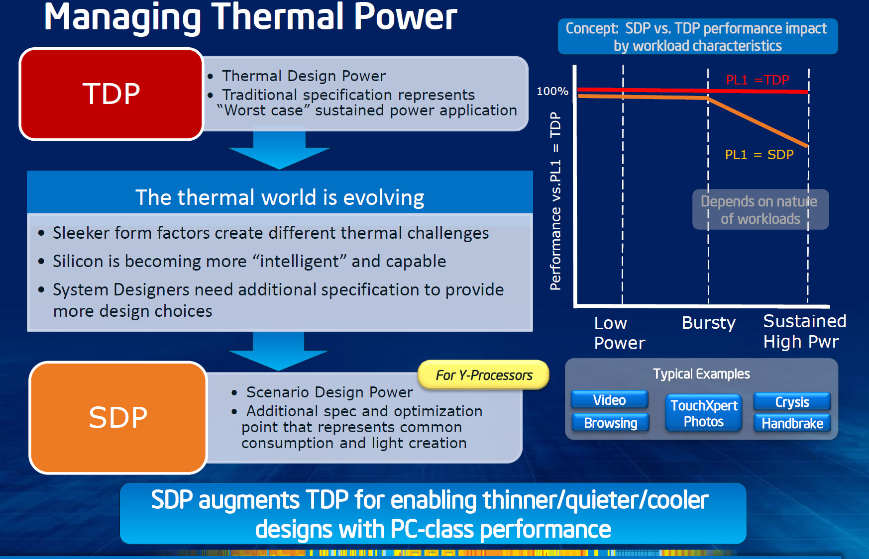 intel-haswell-thermal-power