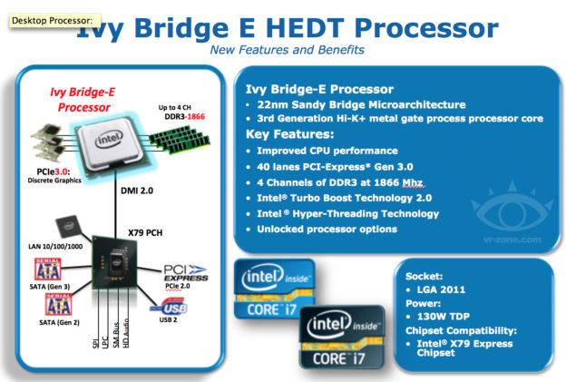 Ivy Bridge E Details
