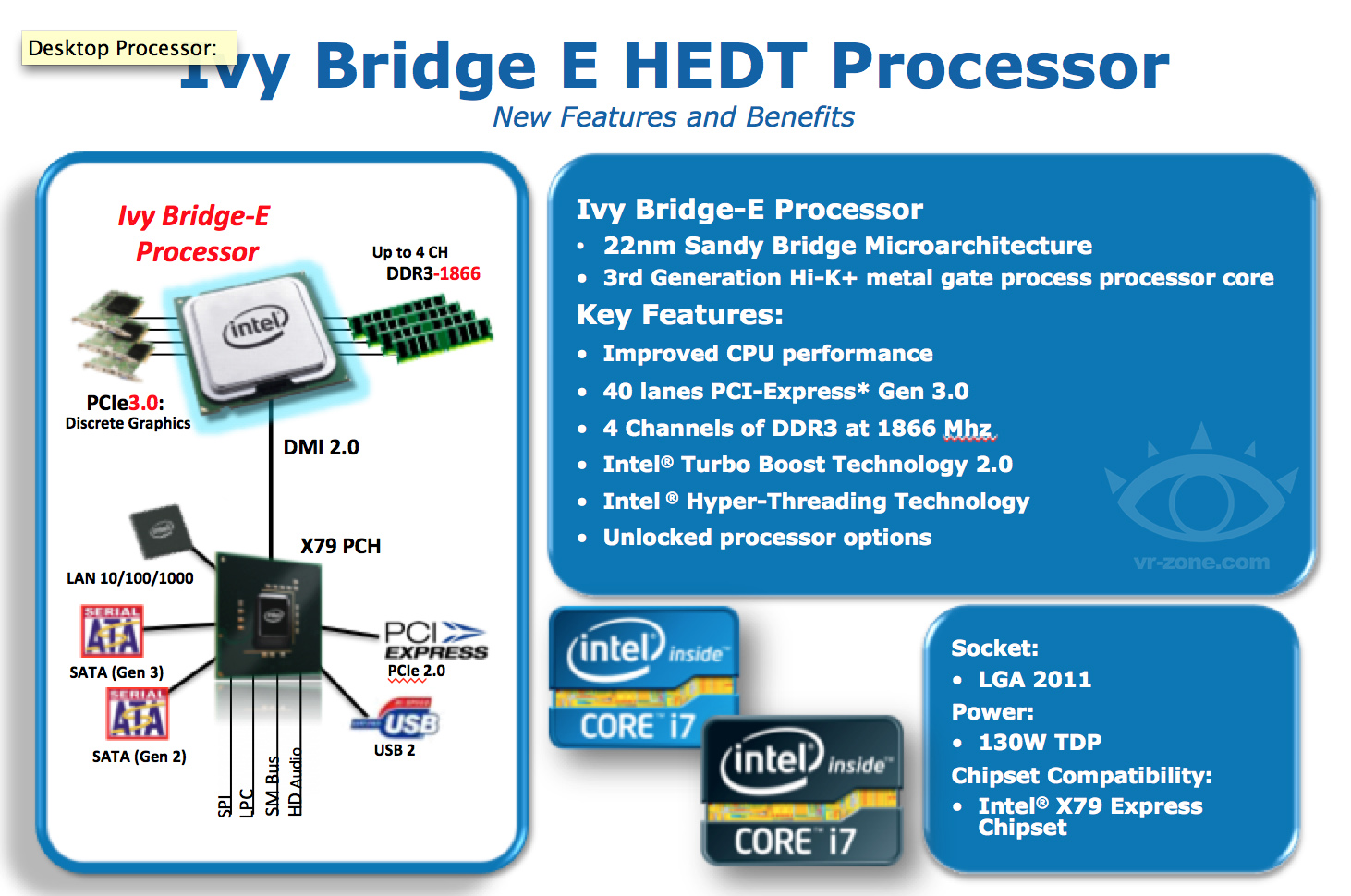 Intel Ivy Bridge E Processors Including Flagship Core I7 4960x To Launch Between 4 11 September