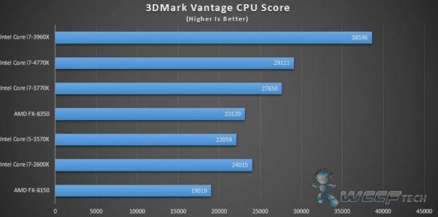 4770K_3DMarkVantage