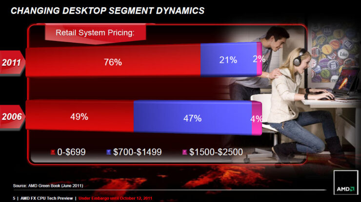 amd-fx-cpu-pricing