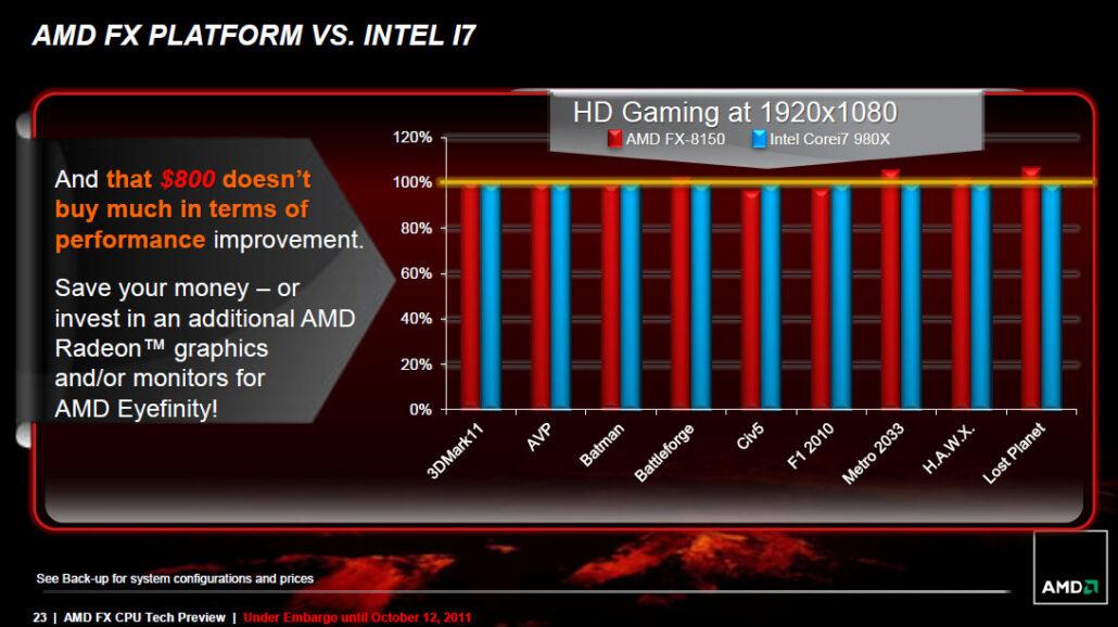amd-fx-platform-vs-core-i7