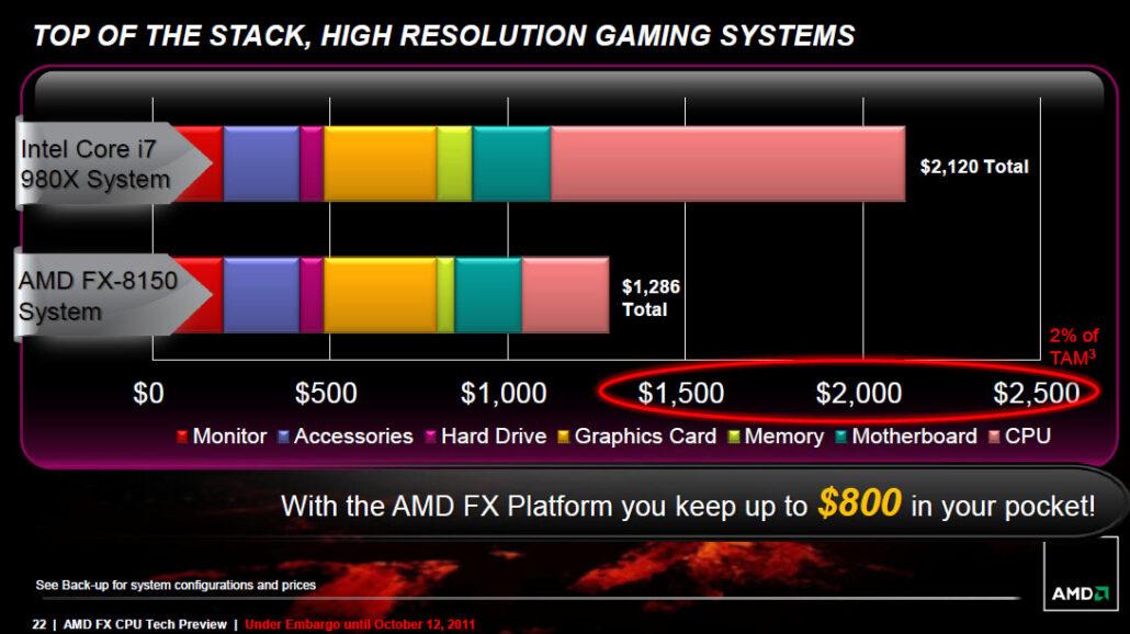 amd-fx-pricing