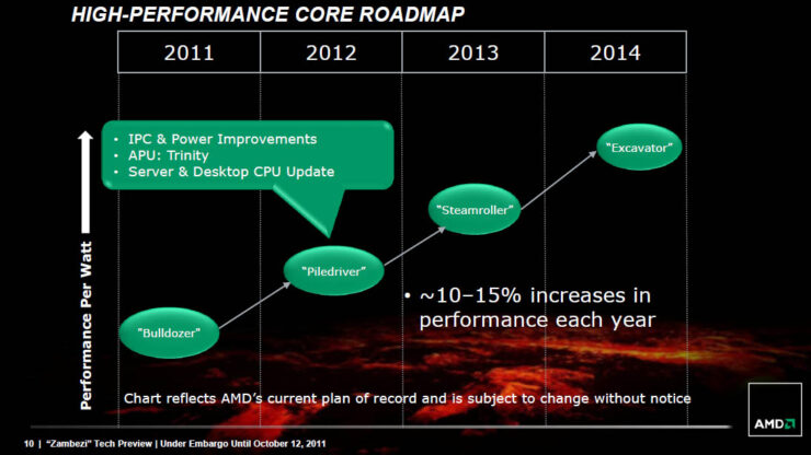 amd-roadmap-2