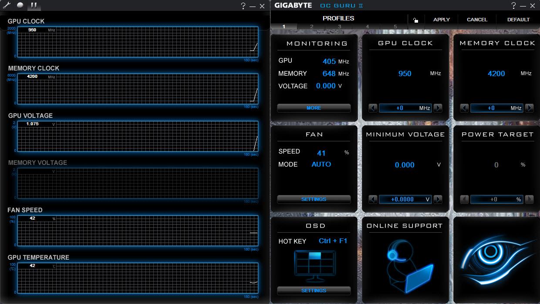 GPU Overclocking Utilities Revisited