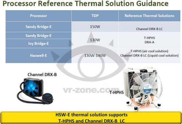 Haswell-E Thermal Solution