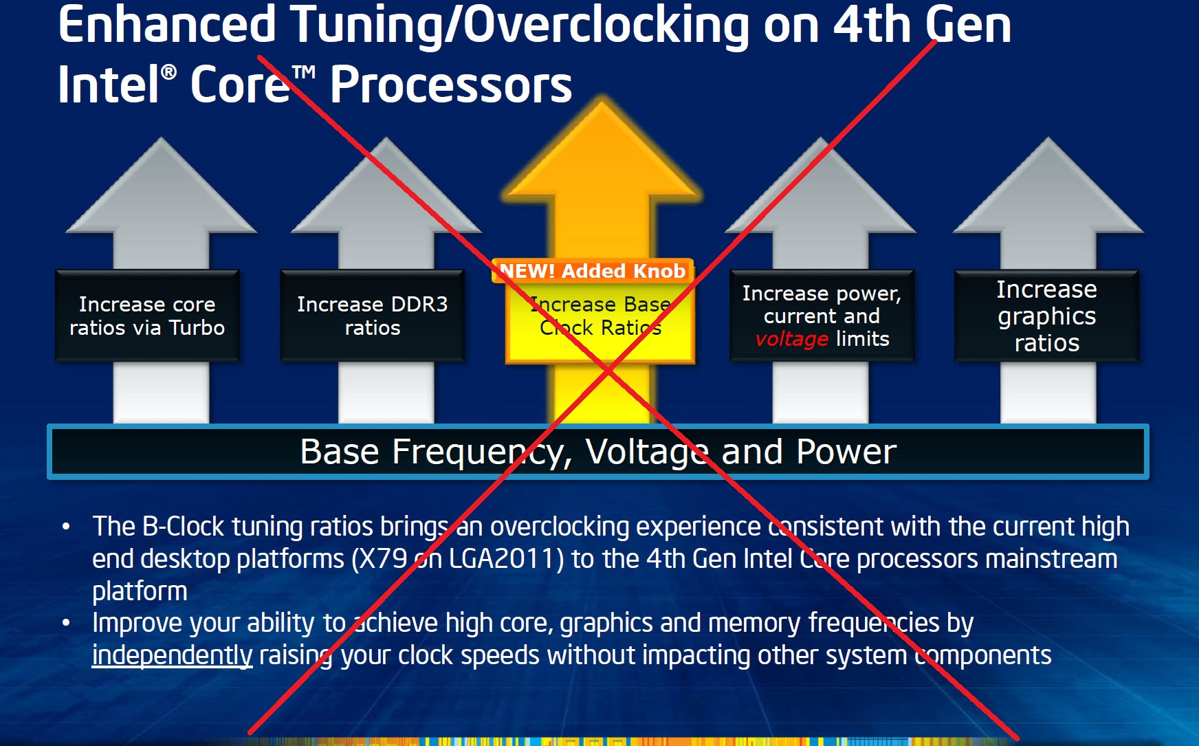 Intel Removes 'Overclocking' From Non-K Series Haswell Parts