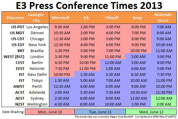 E3 conference 2013