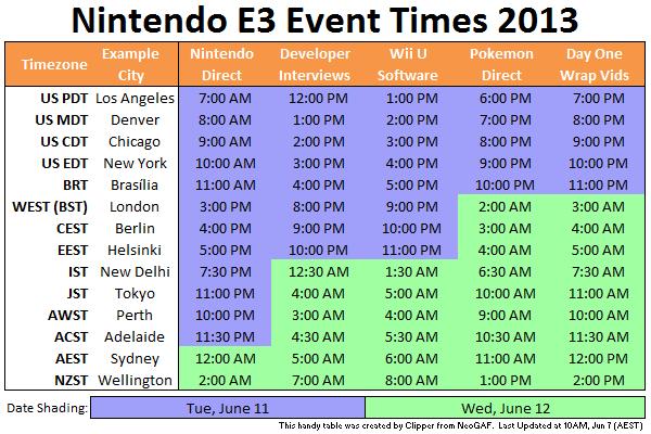 E3 Nintendo Conference 2013
