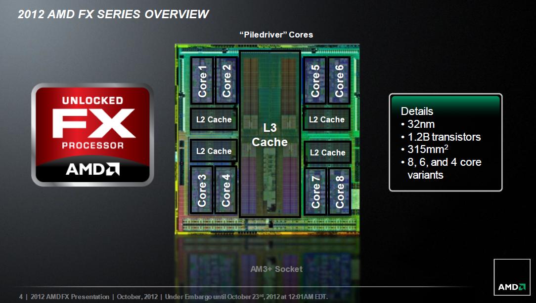 "AMD FX-8350 Piledriver ""FX-Vishera"" Processor Review"