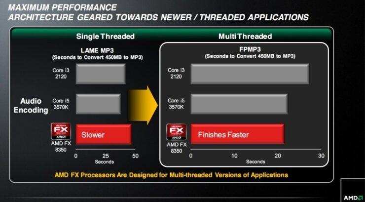 amd-fx-vishera-maximum-performance