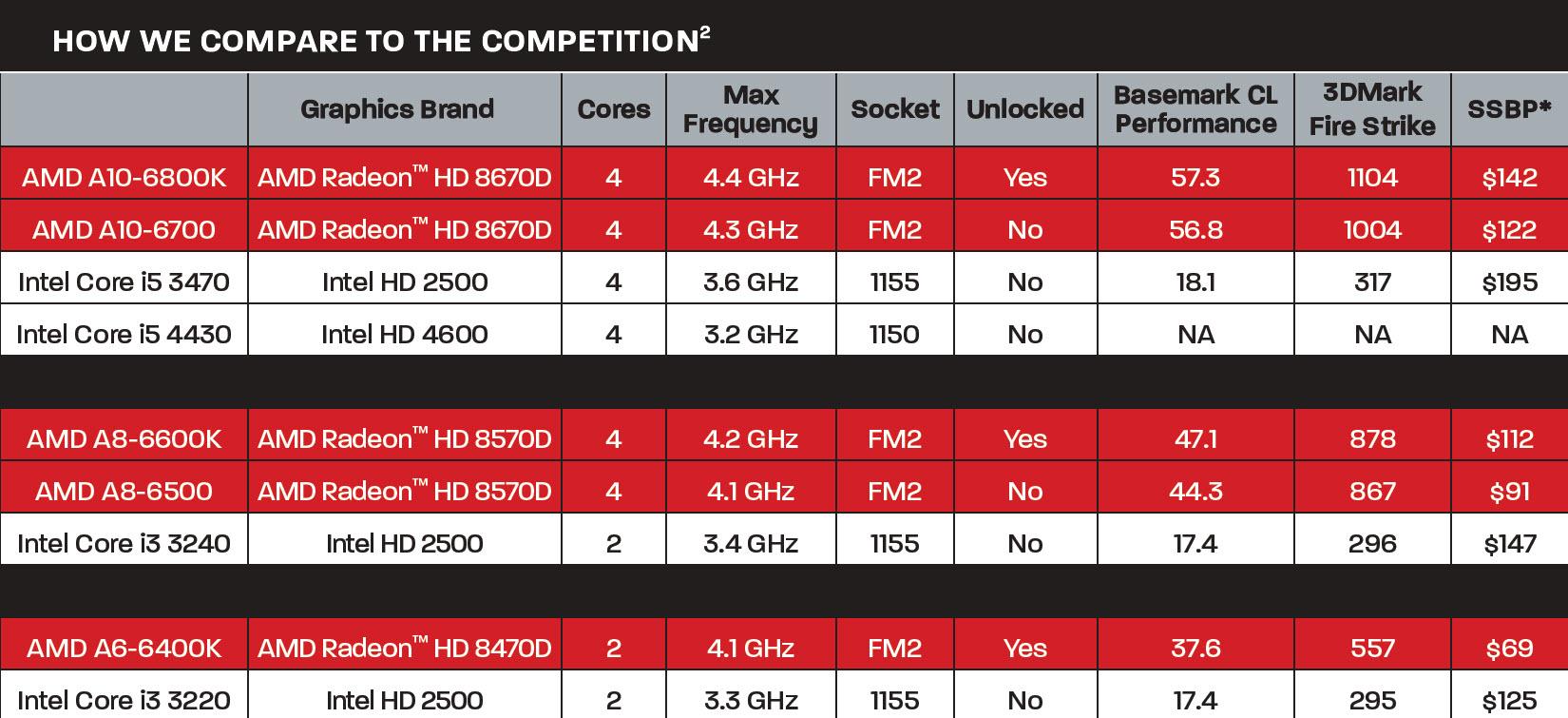 Intel 8th gen Kaby Lake-R vs 7th gen Kaby Lake performance comparison