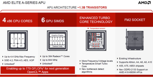 AMD Richland_ARchitecture