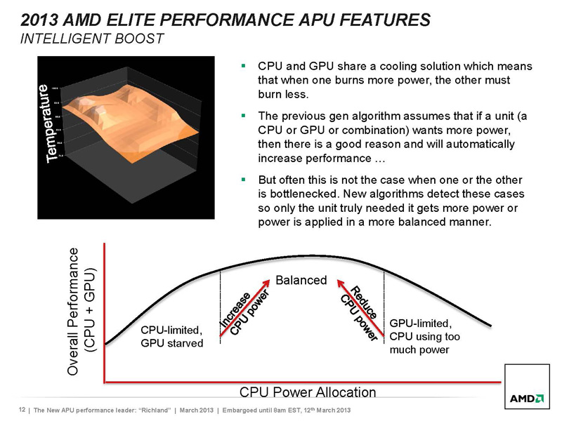 amd-richland_intelligent_boost