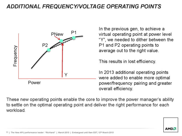 amd-richland_power_management