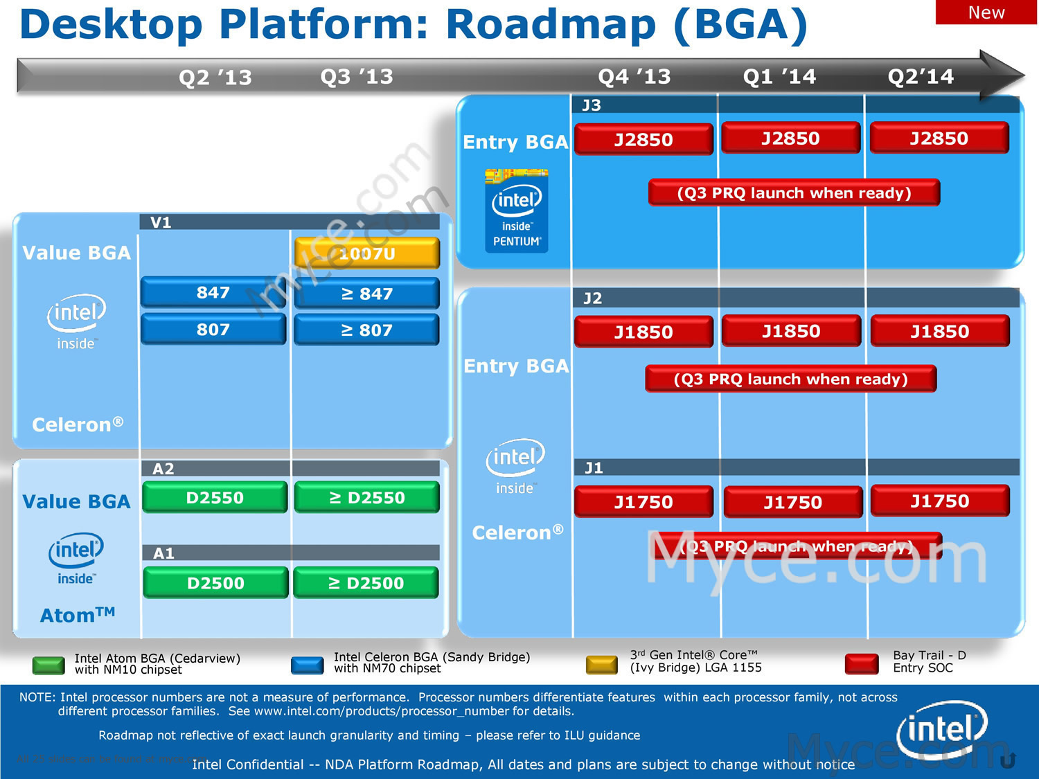 Leaked Intel Cpu Roadmap Reveals Haswell Refresh Bga