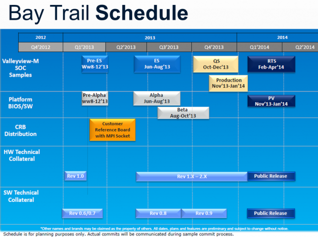 Intel-Bay-Trail-Atom-SoC-Valleyview-Detailed-7.jpg