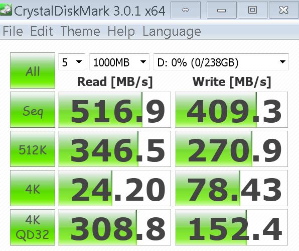SAMSUNG-SSD-830-Series-256GB-CrystalDiskMark-Benchmark
