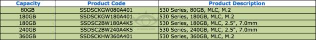 SSD 530 Series Lineup