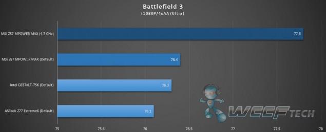Z87 MPOWER MAX_Battlefield3