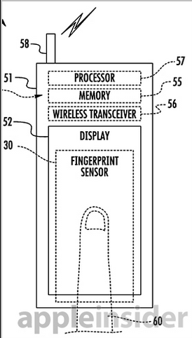 apple iphone features fingerprint scanner