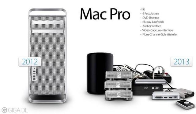 mac pro 2013 vs mac pro 2012