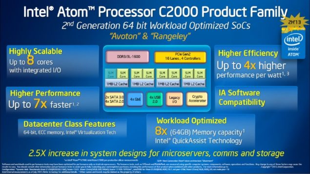 Intel Avaton Atom SoC Octa Core