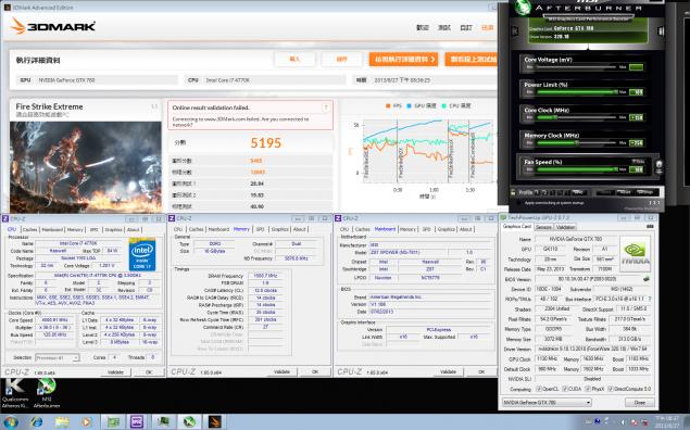 780 Lightning 3Dmark FireStrike Extreme 1130 MHz