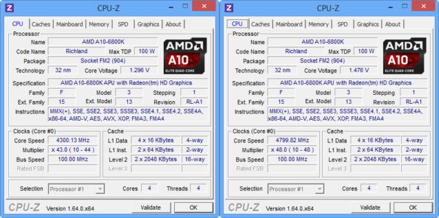 AMD A10-6800K CPUz