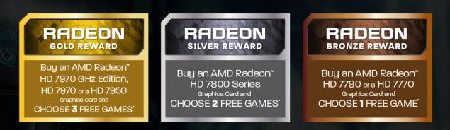 AMD Never Settle Forever Rewards