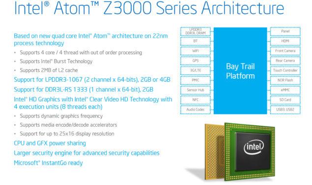 Atom Z3000 Series Architecture