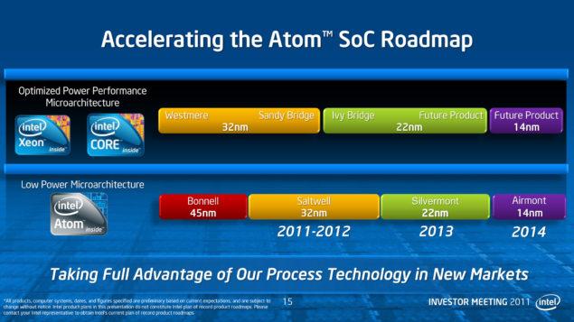 Intel Atom SoC Cherry Trail Willow Trail