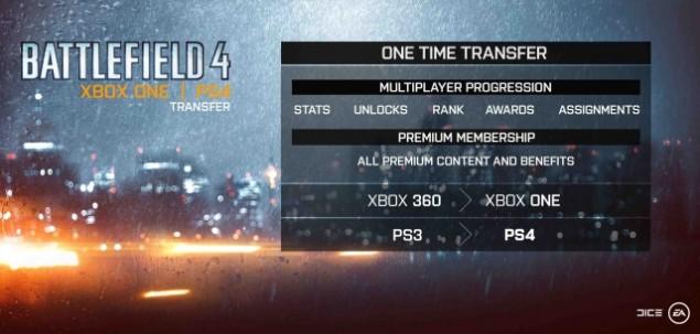 Battlefield 4 Transfer
