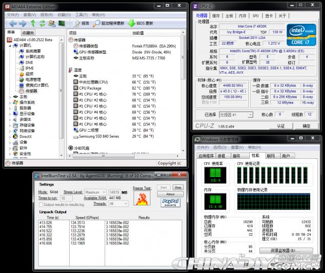 Core i7-4930K Max Overclock