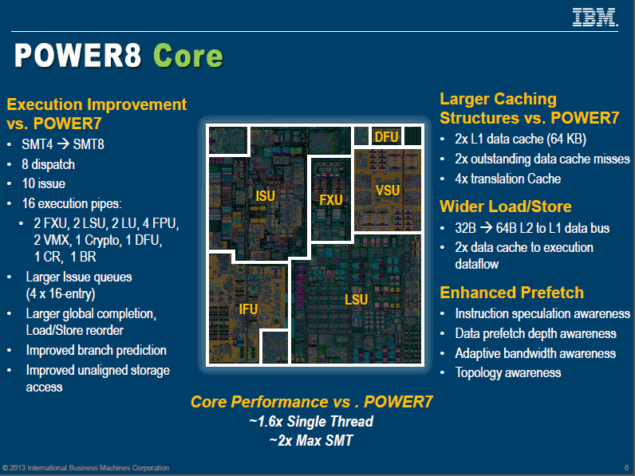 IBM Power8 Core