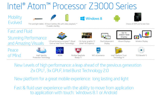 Intel Atom Z3000 Series